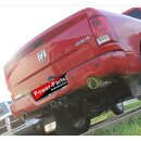 Sport Auspuffanlage biG one Polished Ram 1500 Bj:09-18...